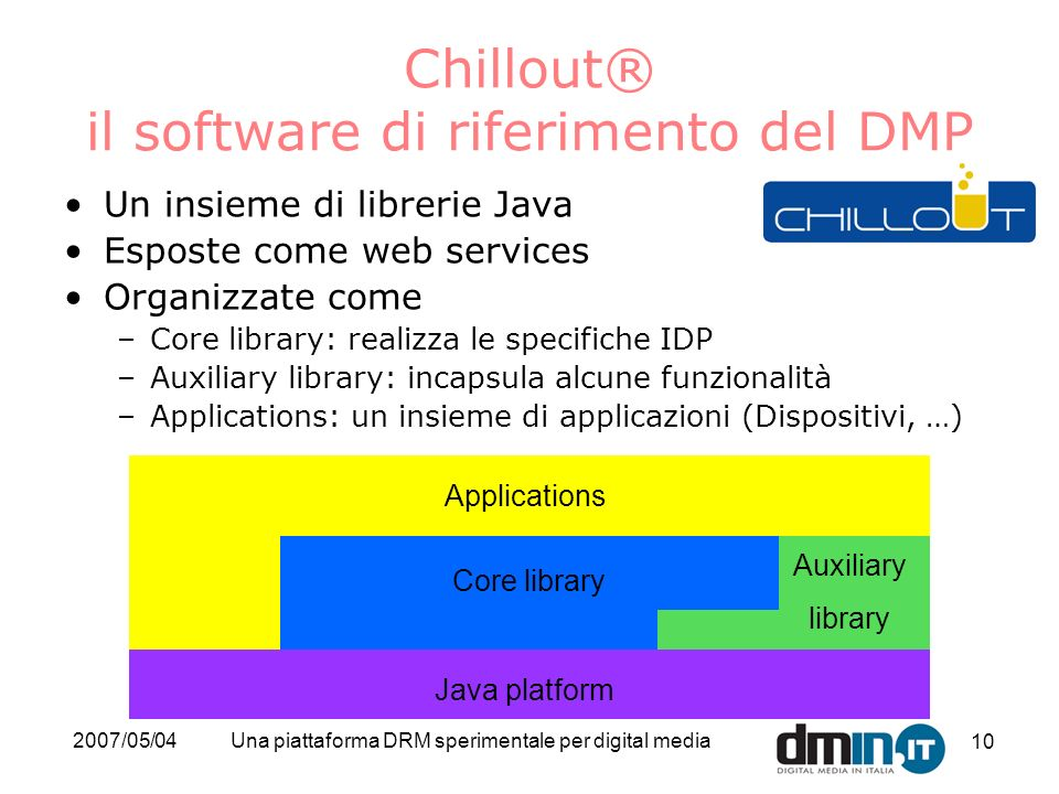 2007/05/04Una piattaforma DRM sperimentale per digital media 10 Chillout® il software di riferimento del DMP Un insieme di librerie Java Esposte come web services Organizzate come –Core library: realizza le specifiche IDP –Auxiliary library: incapsula alcune funzionalità –Applications: un insieme di applicazioni (Dispositivi, …) Java platform Applications Core library Auxiliary library