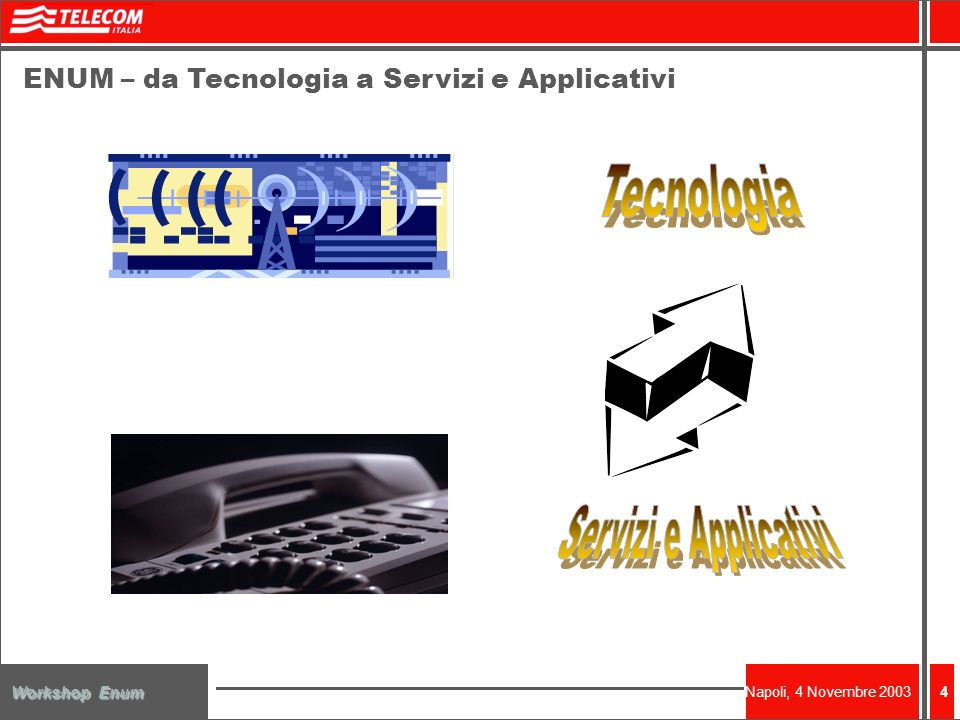 Napoli, 4 Novembre 2003 Workshop Enum 4 ENUM – da Tecnologia a Servizi e Applicativi
