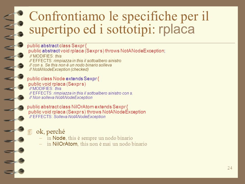 24 Confrontiamo le specifiche per il supertipo ed i sottotipi: rplaca public abstract class Sexpr { public abstract void rplaca (Sexpr s) throws NotANodeException; // MODIFIES: this // EFFECTS: rimpiazza in this il sottoalbero sinistro // con s.