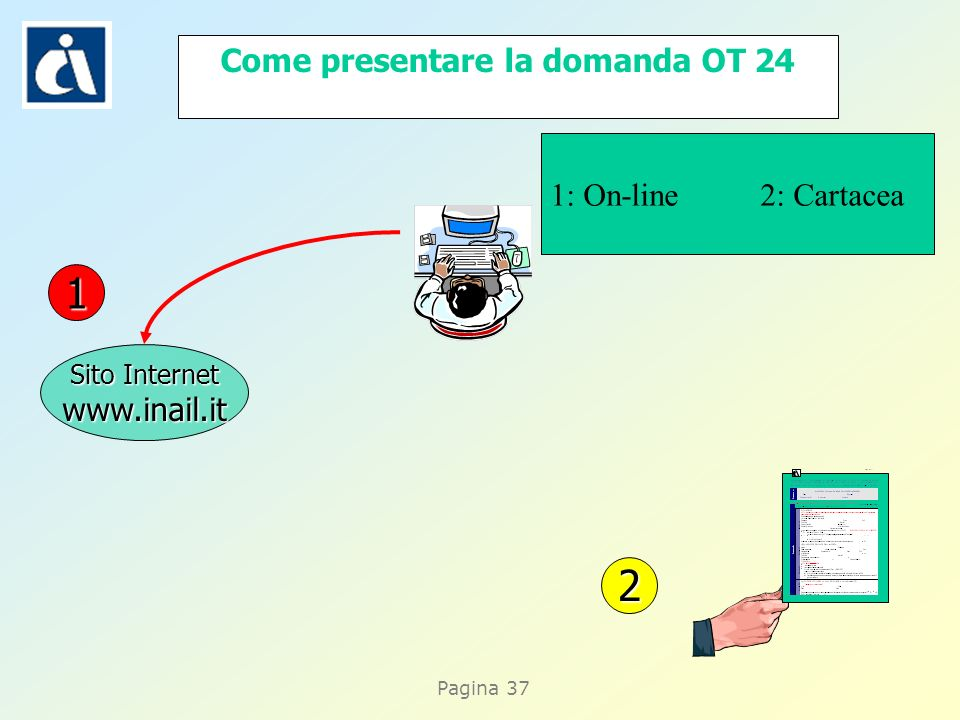 Pagina 37 Come presentare la domanda OT 24 Sito Internet www.inail.it 1 2 1: On-line 2: Cartacea OT 24