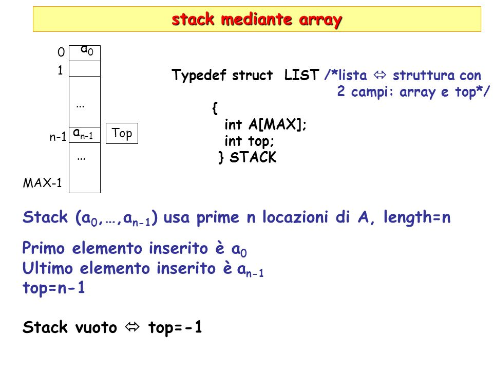 stack mediante array Primo elemento inserito è a 0 Ultimo elemento inserito è a n-1 top=n-1 Stack vuoto top= n-1 MAX-1 a0a0 a n-1 … … Typedef struct LIST /*lista struttura con 2 campi: array e top*/ { int A[MAX]; int top; } STACK Top Stack (a 0,…,a n-1 ) usa prime n locazioni di A, length=n