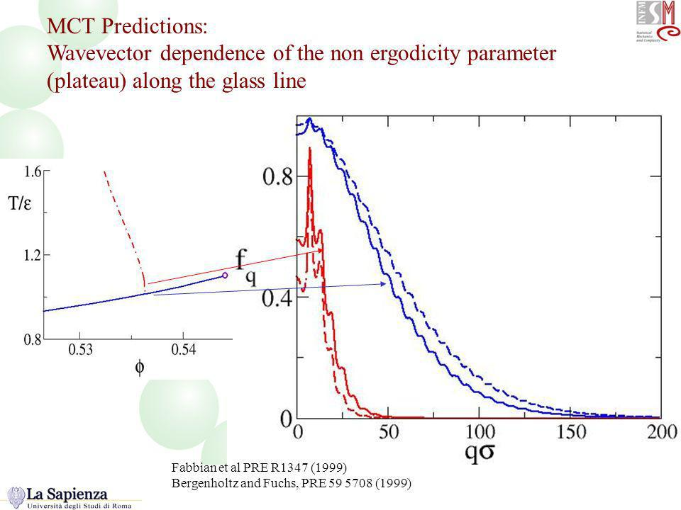Non ergodicity parameters for the two glasses MCT Predictions: Wavevector dependence of the non ergodicity parameter (plateau) along the glass line Fabbian et al PRE R1347 (1999) Bergenholtz and Fuchs, PRE (1999)