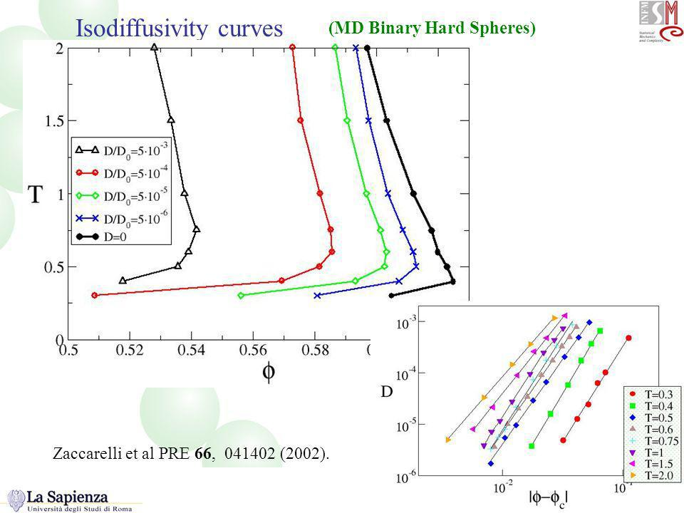 Isodiffusivity Isodiffusivity curves (MD Binary Hard Spheres) Zaccarelli et al PRE 66, (2002).