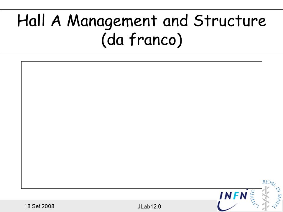 18 Set 2008 JLab12.0 Hall A Management and Structure (da franco)