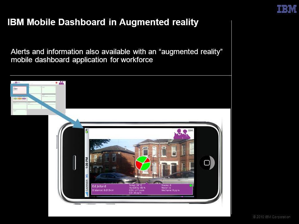 © 2010 IBM Corporation IBM Mobile Dashboard in Augmented reality Alerts and information also available with an augmented reality mobile dashboard application for workforce
