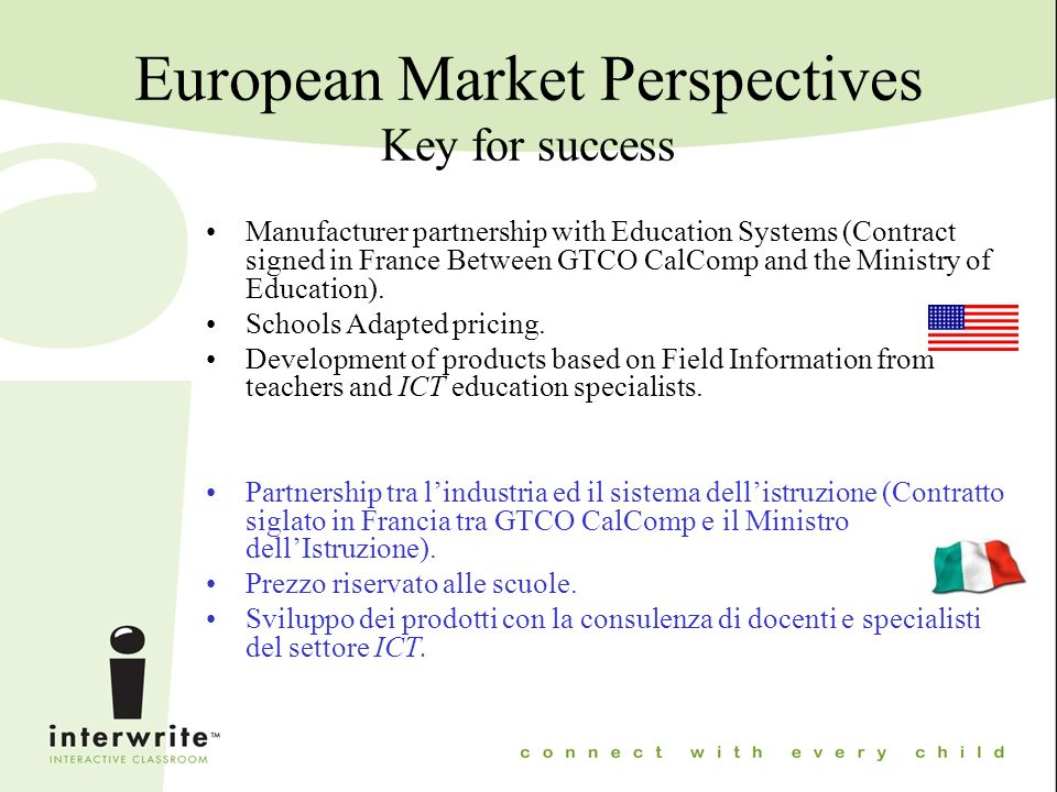 European Market Perspectives Key for success Manufacturer partnership with Education Systems (Contract signed in France Between GTCO CalComp and the Ministry of Education).