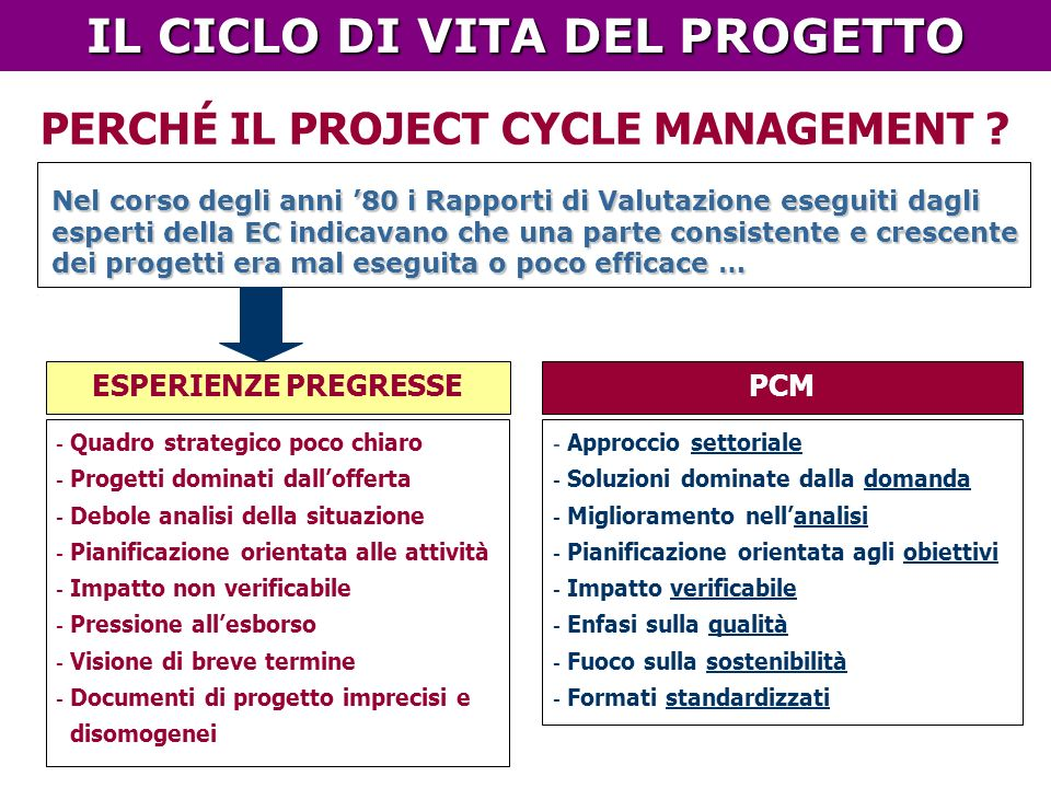 PERCHÉ IL PROJECT CYCLE MANAGEMENT .