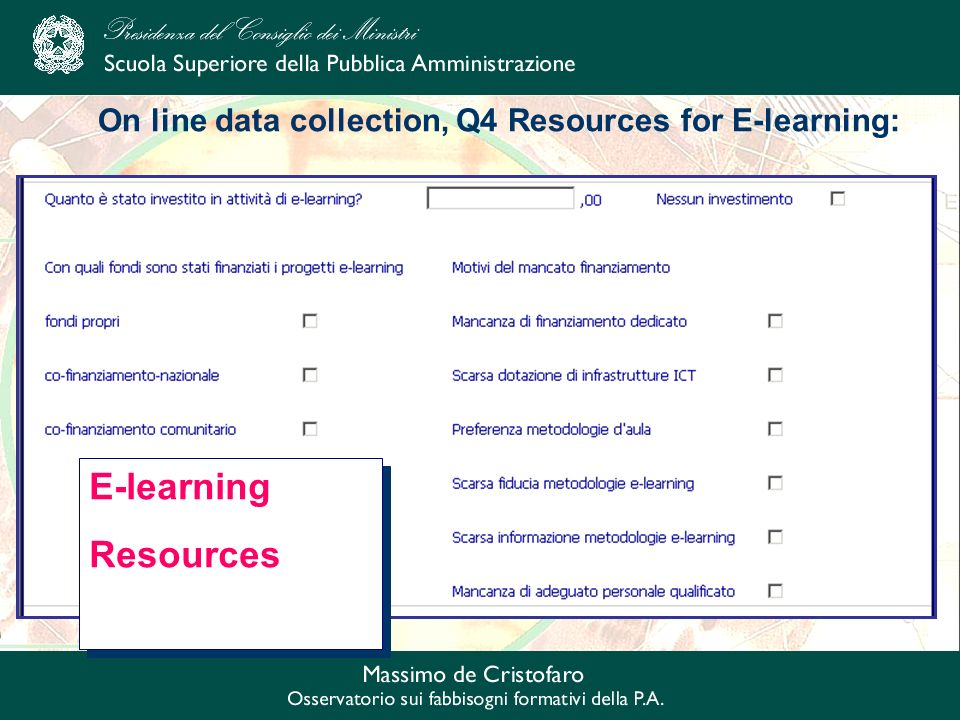 On line data collection, Q4 Resources for E-learning: E-learning Resources E-learning Resources