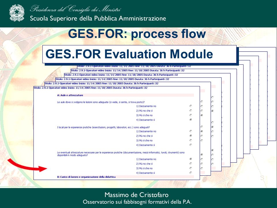 GES.FOR Evaluation Module GES.FOR: process flow