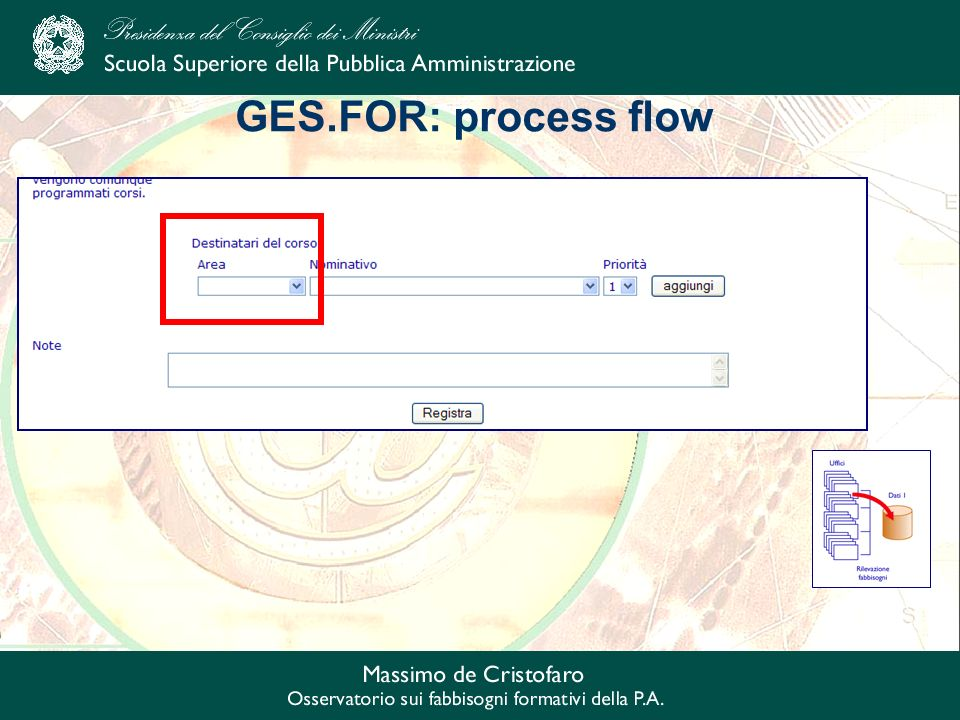 GES.FOR: process flow