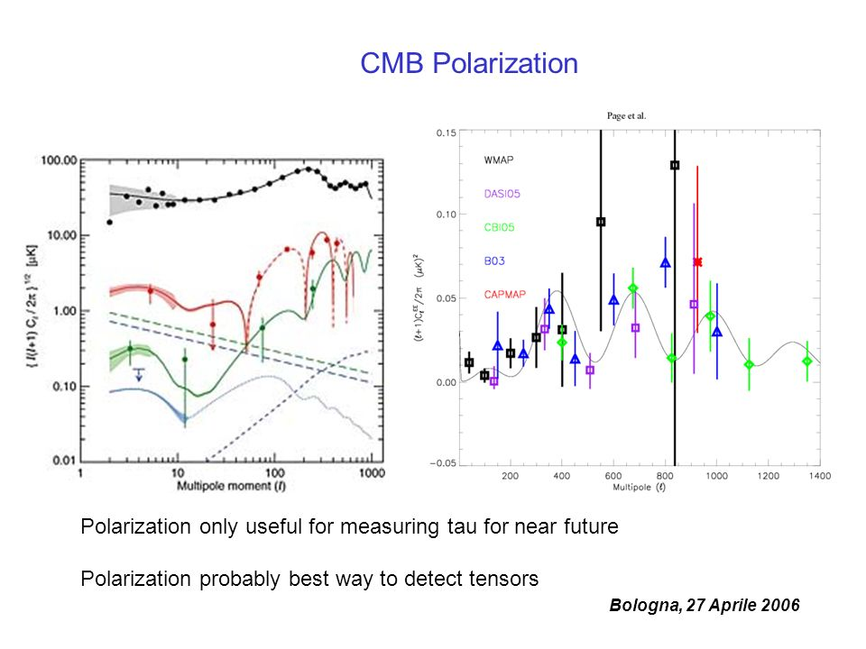 Bologna, 27 Aprile 2006 Polarization only useful for measuring tau for near future Polarization probably best way to detect tensors CMB Polarization