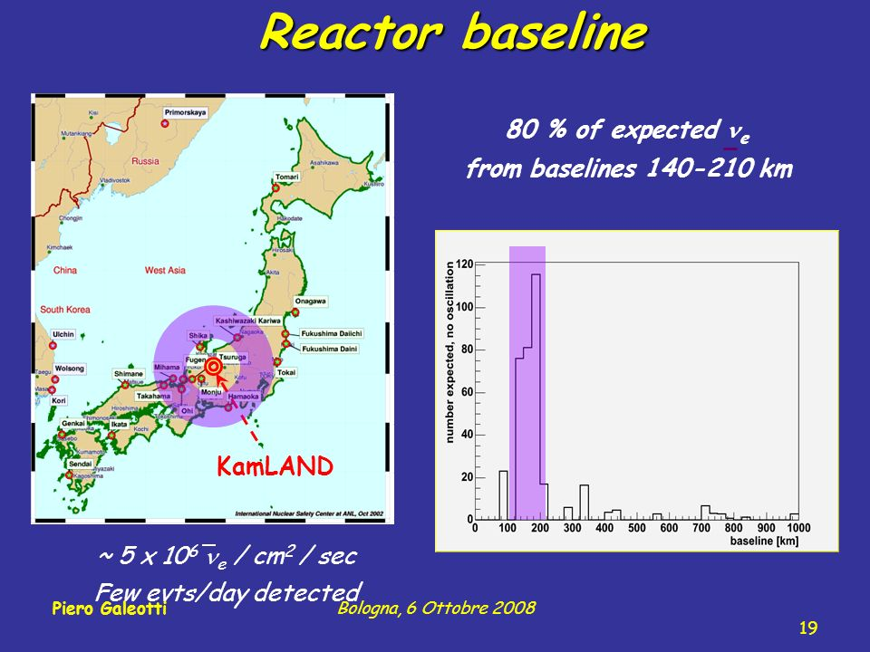 80 % of expected e from baselines 140-210 km Reactor baseline KamLAND ~ 5 x 10 6 e / cm 2 / sec Few evts/day detected 19 Piero GaleottiBologna, 6 Ottobre 2008