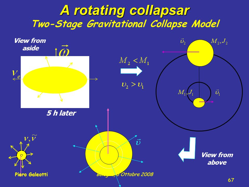 A rotating collapsar A rotating collapsar Two-Stage Gravitational Collapse Model View from above View from aside 5 h later 67 Piero GaleottiBologna, 6 Ottobre 2008