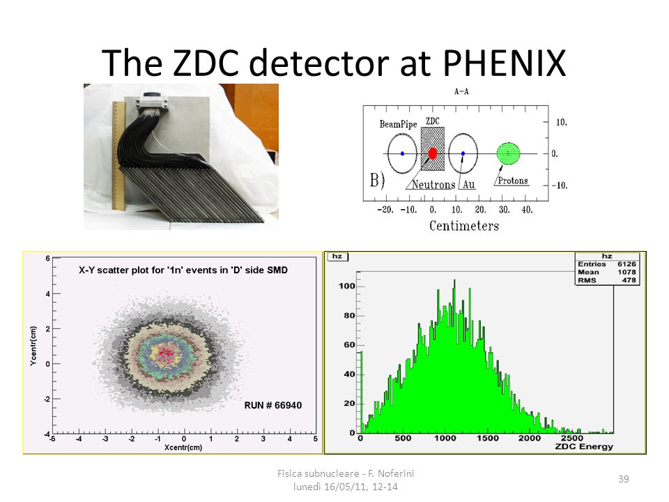 39 The ZDC detector at PHENIX