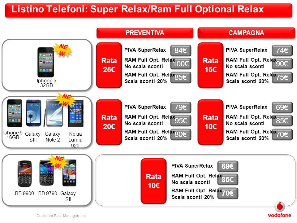 Customer Base Management Listino Telefoni: Super Relax/Ram Full Optional Relax Iphone 5 32GB Iphone 5 16GB Galaxy SIII Galaxy Note 2 Nokia Lumia 920 BB 9900BB 9790 Galaxy SII PIVA SuperRelax RAM Full Opt.