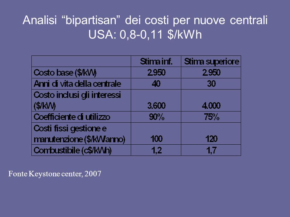 Analisi bipartisan dei costi per nuove centrali USA: 0,8-0,11 $/kWh Fonte Keystone center, 2007