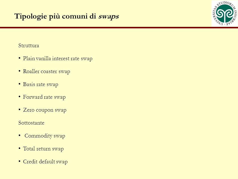Tipologie più comuni di swaps Struttura Plain vanilla interest rate swap Roaller coaster swap Basis rate swap Forward rate swap Zero coupon swap Sottostante Commodity swap Total return swap Credit default swap