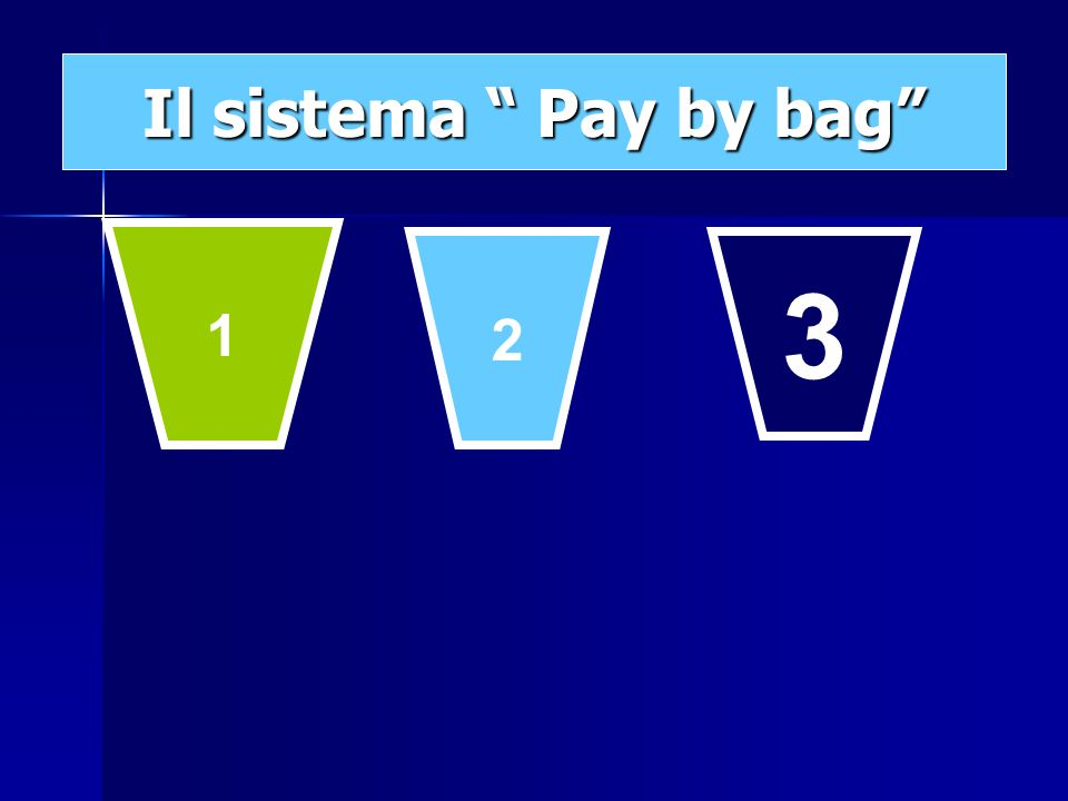 1 2 3 Il sistema Pay by bag