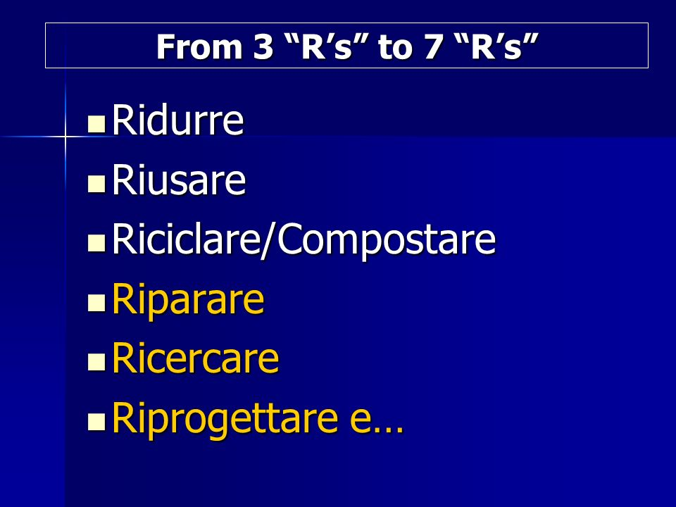Ridurre Ridurre Riusare Riusare Riciclare/Compostare Riciclare/Compostare Riparare Riparare Ricercare Ricercare Riprogettare e… Riprogettare e… From 3 Rs to 7 Rs