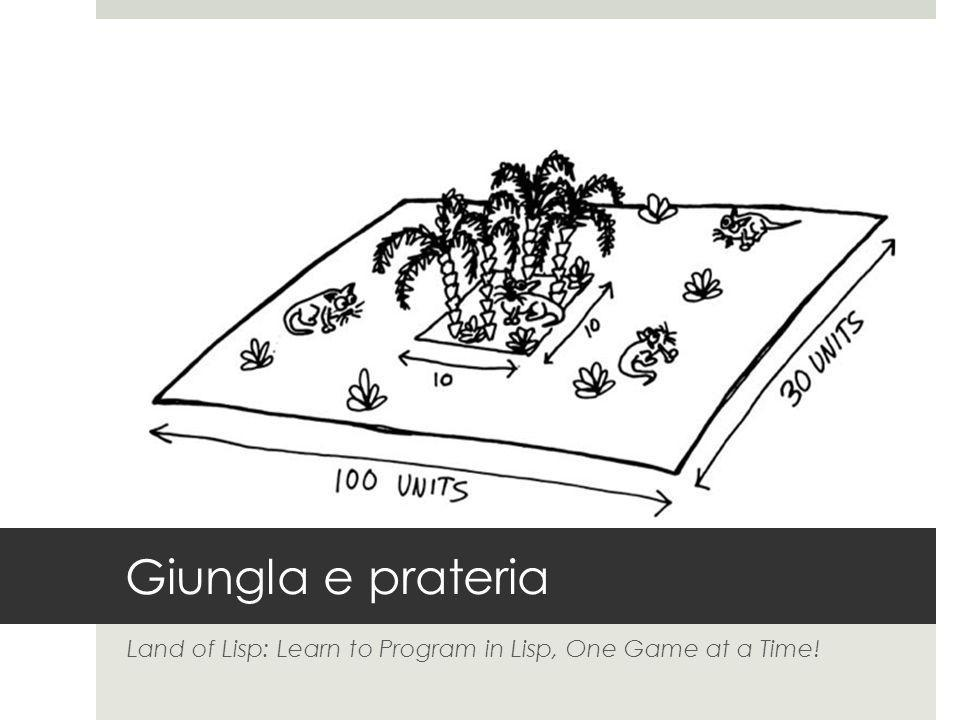 Giungla e prateria Land of Lisp: Learn to Program in Lisp, One Game at a Time!