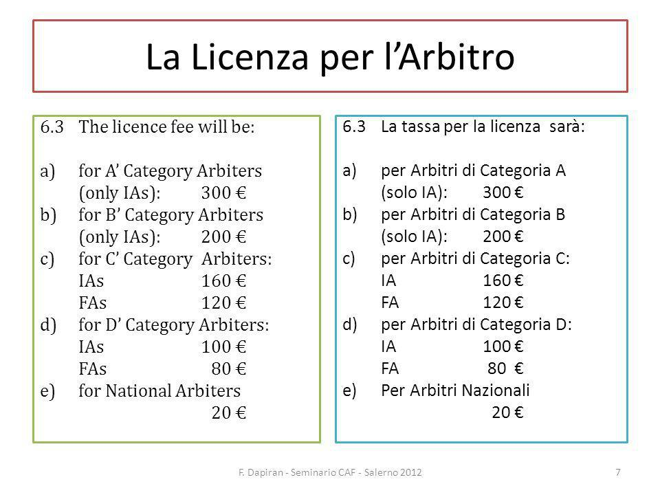La Licenza per lArbitro 6.3The licence fee will be: a)for A Category Arbiters (only IAs): 300 b)for B Category Arbiters (only IAs): 200 c)for C Category Arbiters: IAs 160 FAs 120 d)for D Category Arbiters: IAs 100 FAs 80 e)for National Arbiters La tassa per la licenza sarà: a)per Arbitri di Categoria A (solo IA): 300 b)per Arbitri di Categoria B (solo IA): 200 c)per Arbitri di Categoria C: IA 160 FA 120 d)per Arbitri di Categoria D: IA 100 FA 80 e)Per Arbitri Nazionali 20 F.