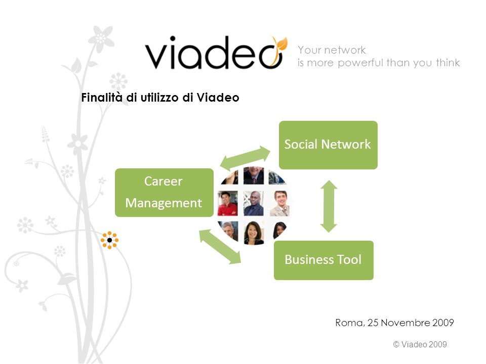 Your network is more powerful than you think © Viadeo 2009 Roma, 25 Novembre 2009 Social Network Business Tool Career Management Finalità di utilizzo di Viadeo