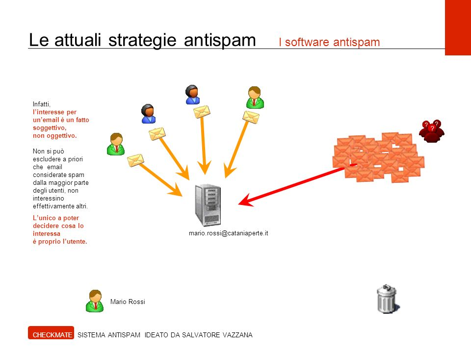 CHECKMATE SISTEMA ANTISPAM IDEATO DA SALVATORE VAZZANA mario.rossi@cataniaperte.it Mario Rossi Le attuali strategie antispam I software antispam Infatti, linteresse per unemail è un fatto soggettivo, non oggettivo.