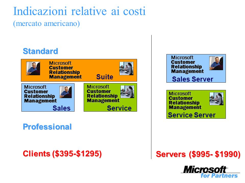 MicrosoftCustomerRelationshipManagement MicrosoftCustomerRelationshipManagement MicrosoftCustomerRelationshipManagement SalesService Suite Indicazioni relative ai costi (mercato americano) Standard Professional Clients ($395-$1295) MicrosoftCustomerRelationshipManagement Sales Server MicrosoftCustomerRelationshipManagement Service Server Servers ($995- $1990)