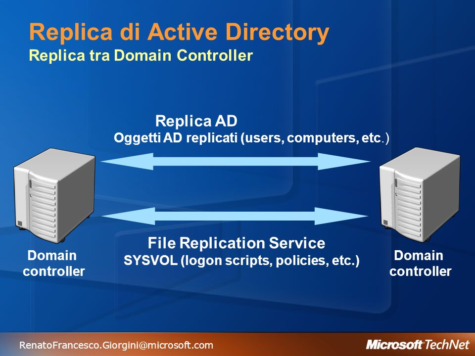 Replica di Active Directory Replica tra Domain Controller Domain controller Domain controller Replica AD File Replication Service Oggetti AD replicati (users, computers, etc.) SYSVOL (logon scripts, policies, etc.)