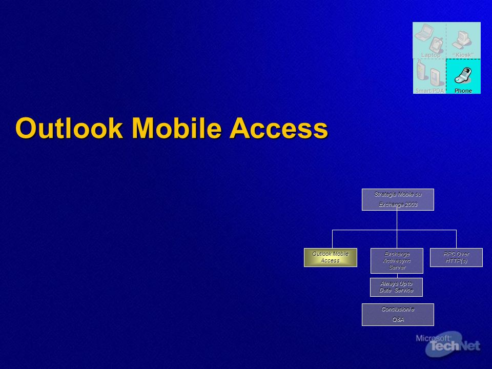 Always Up to Date Service RPC Over HTTP(s) Outlook Mobile Access Exchange Activesync Server Conclusioni e Q&A Strategia Mobile su Exchange 2003 Outlook Mobile Access Kiosk Laptop Phone Smart/PDA