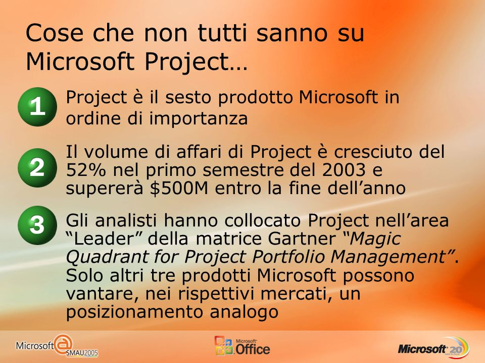 Cose che non tutti sanno su Microsoft Project… Gli analisti hanno collocato Project nellarea Leader della matrice Gartner Magic Quadrant for Project Portfolio Management.