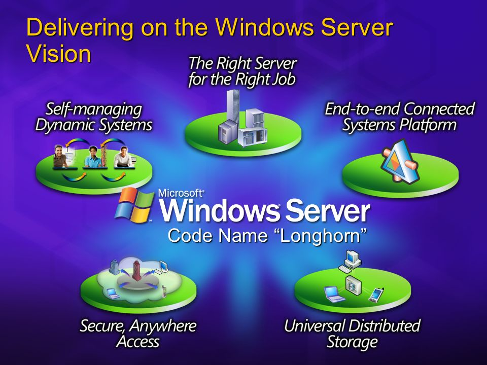 Code Name Longhorn Delivering on the Windows Server Vision