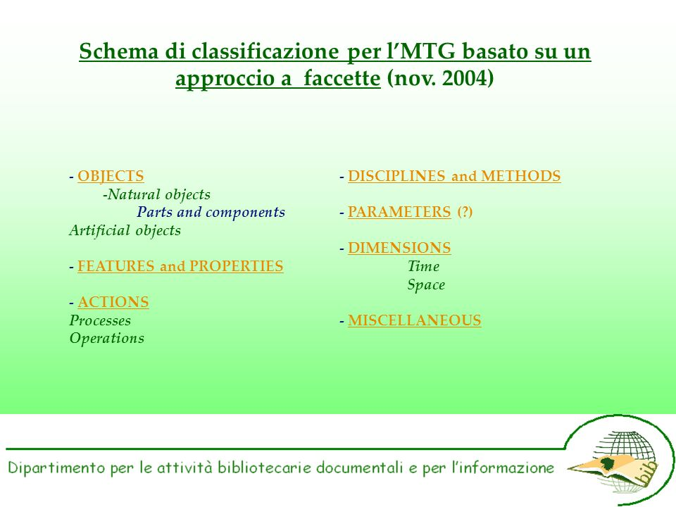 - OBJECTS - DISCIPLINES and METHODS -Natural objects Parts and components- PARAMETERS ( ) Artificial objects - DIMENSIONS - FEATURES and PROPERTIESTime Space - ACTIONS Processes - MISCELLANEOUS Operations Schema di classificazione per lMTG basato su un approccio a faccette (nov.
