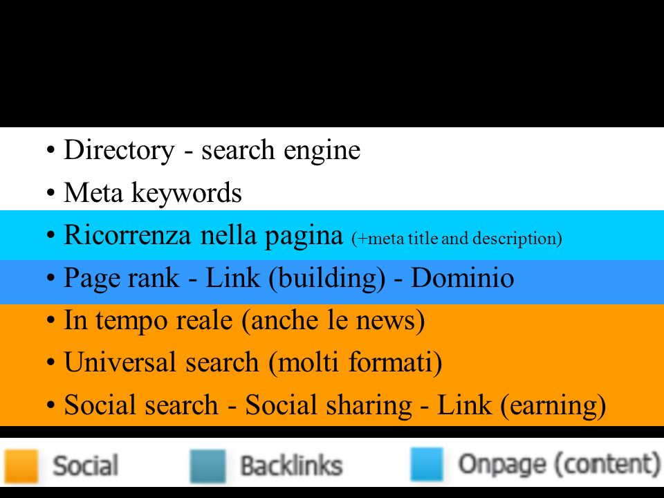 Directory - search engine Meta keywords Ricorrenza nella pagina (+meta title and description) Page rank - Link (building) - Dominio In tempo reale (anche le news) Universal search (molti formati) Social search - Social sharing - Link (earning)