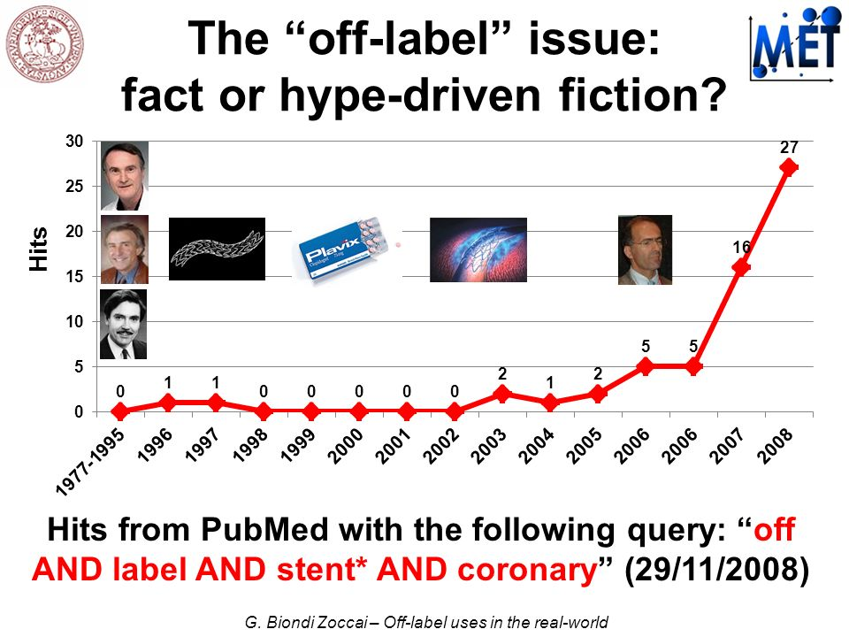 The off-label issue: fact or hype-driven fiction.