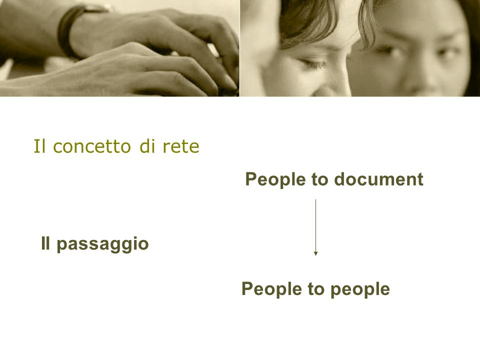 Il concetto di rete Il passaggio People to document People to people