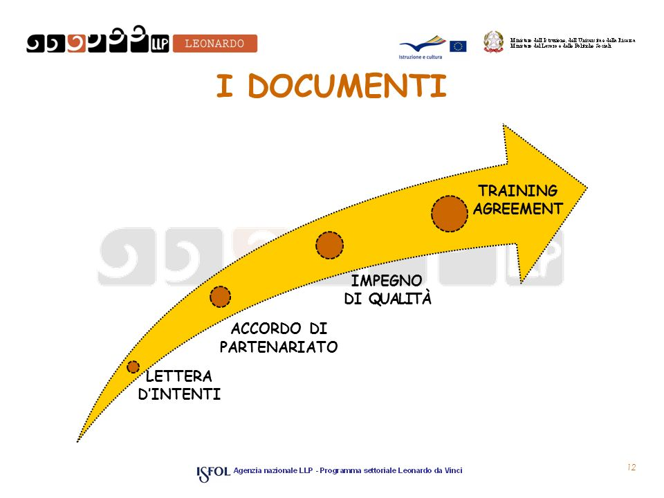 I DOCUMENTI LETTERA DINTENTI ACCORDO DI PARTENARIATO IMPEGNO DI QUALITÀ TRAINING AGREEMENT 12