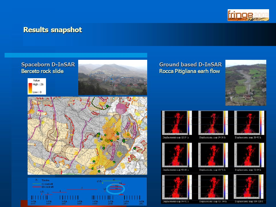 Results snapshot Results snapshot Spaceborn D-InSAR Ground based D-InSAR Berceto rock slideRocca Pitigliana earh flow