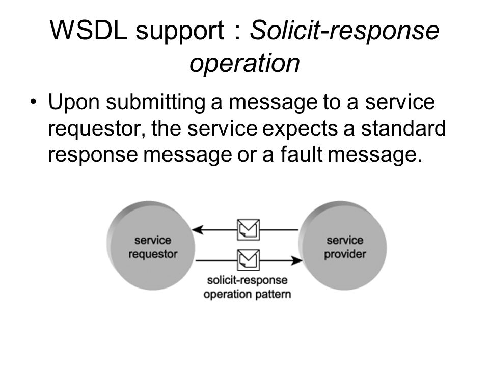WSDL support : Request-response operation Upon receiving a message, the service must respond with a standard message or a fault message.