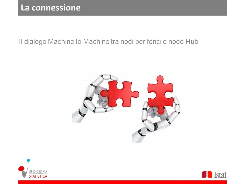 La connessione Il dialogo Machine to Machine tra nodi periferici e nodo Hub
