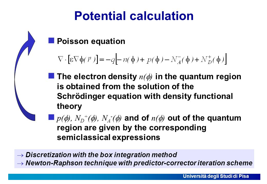 Università degli Studi di Pisa Potential calculation Poisson equation The electron density n( ) in the quantum region is obtained from the solution of the Schrödinger equation with density functional theory p( ), N D + ( ), N A - ( ) and of n( ) out of the quantum region are given by the corresponding semiclassical expressions Discretization with the box integration method Newton-Raphson technique with predictor-corrector iteration scheme