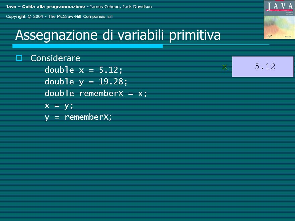 Java – Guida alla programmazione - James Cohoon, Jack Davidson Copyright © The McGraw-Hill Companies srl Assegnazione di variabili primitiva Considerare double x = 5.12; double y = 19.28; double rememberX = x; x = y; y = rememberX ;