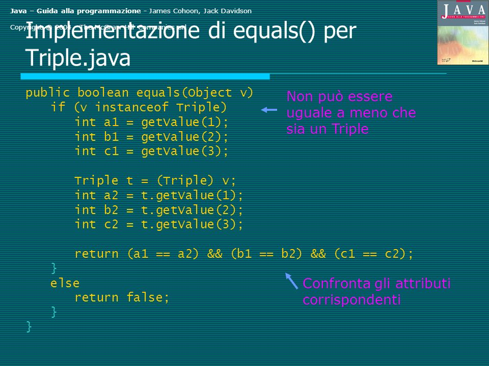 Java – Guida alla programmazione - James Cohoon, Jack Davidson Copyright © 2004 - The McGraw-Hill Companies srl Implementazione di equals() per Triple.java public boolean equals(Object v) if (v instanceof Triple) int a1 = getValue(1); int b1 = getValue(2); int c1 = getValue(3); Triple t = (Triple) v; int a2 = t.getValue(1); int b2 = t.getValue(2); int c2 = t.getValue(3); return (a1 == a2) && (b1 == b2) && (c1 == c2); } else return false; } Non può essere uguale a meno che sia un Triple Confronta gli attributi corrispondenti