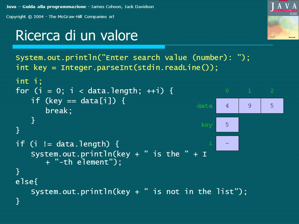 Java – Guida alla programmazione - James Cohoon, Jack Davidson Copyright © The McGraw-Hill Companies srl Ricerca di un valore System.out.println( Enter search value (number): ); int key = Integer.parseInt(stdin.readLine()); int i; for (i = 0; i < data.length; ++i) { if (key == data[i]) { break; } if (i != data.length) { System.out.println(key + is the + I + -th element ); } else{ System.out.println(key + is not in the list ); }