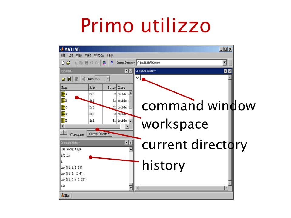Primo utilizzo command window history workspace current directory