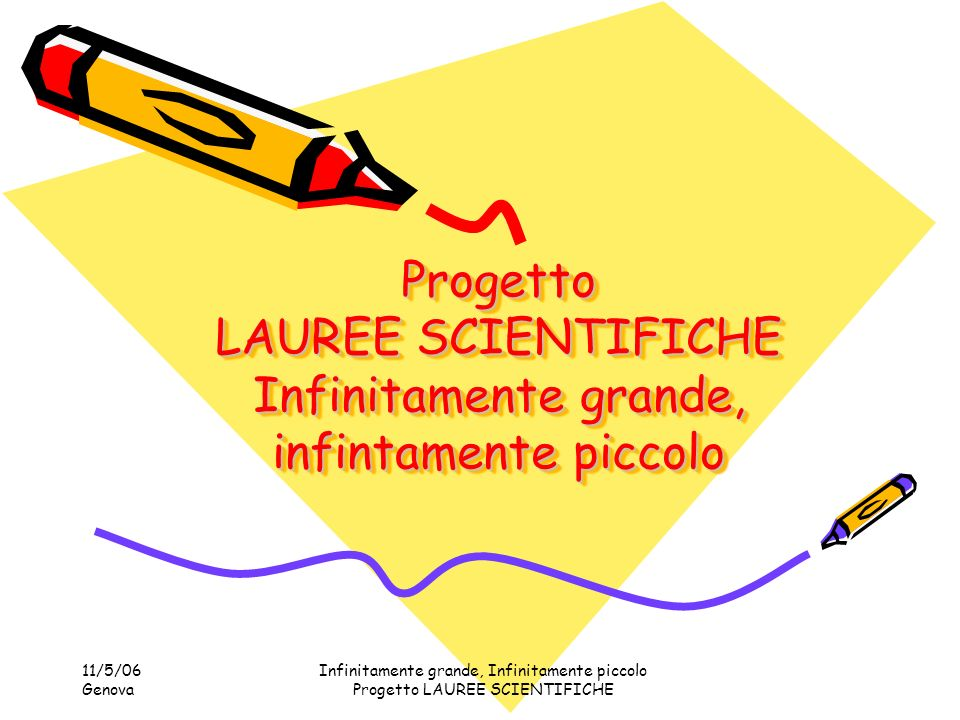 11/5/06 Genova Infinitamente grande, Infinitamente piccolo Progetto LAUREE SCIENTIFICHE Progetto LAUREE SCIENTIFICHE Infinitamente grande, infintamente piccolo