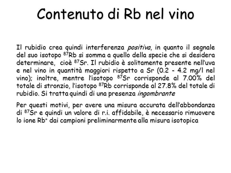 RB SR esempio di datazione