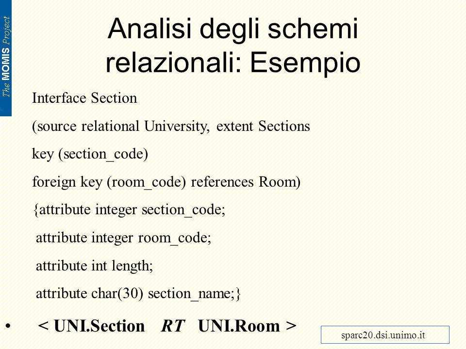 Analisi degli schemi relazionali: Esempi Interface Section (source relational University, key (section_code) foreign key (room_code) references Room) {attribute integer section_code; attribute integer room_code;} Interface Graduate_Student (source relational University, key (name) foreign key (name) references School_Member) {attribute string name...} sparc20.dsi.unimo.it