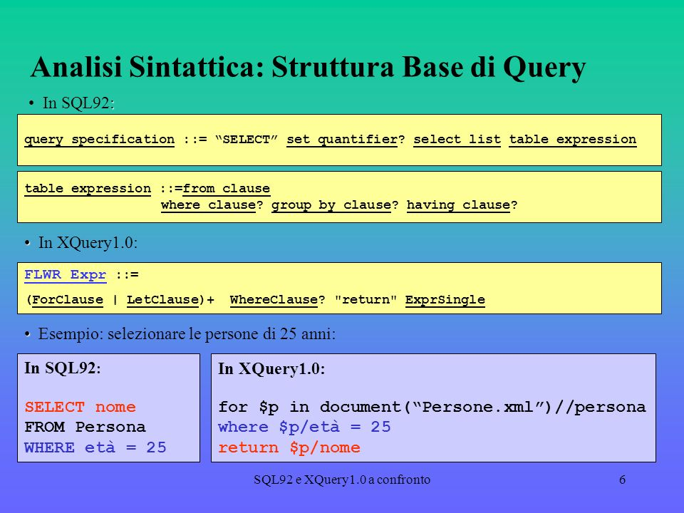 SQL92 e XQuery1.0 a confronto6 Analisi Sintattica: Struttura Base di Query In SQL92 : SELECT nome FROM Persona WHERE età = 25 In XQuery1.0: for $p in document(Persone.xml)//persona where $p/età = 25 return $p/nome query specification ::= SELECT set quantifier.