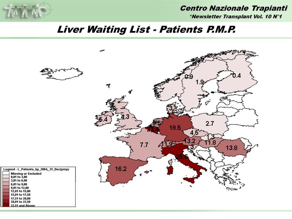 Centro Nazionale Trapianti Liver Waiting List - Patients P.M.P. *Newsletter Transplant Vol. 10 N°1